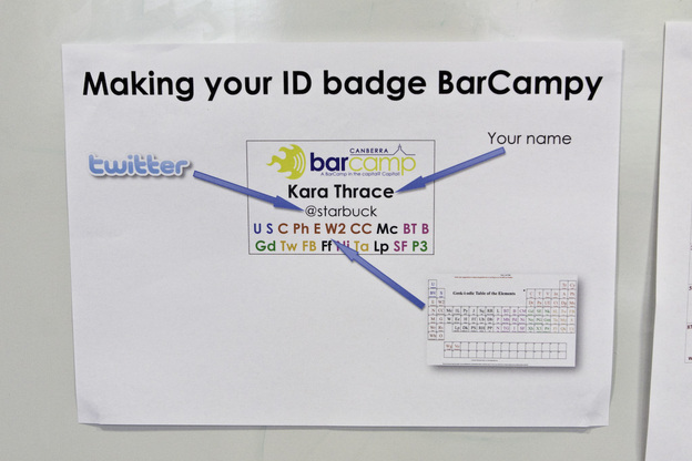 Photo of Barcampy name tags!